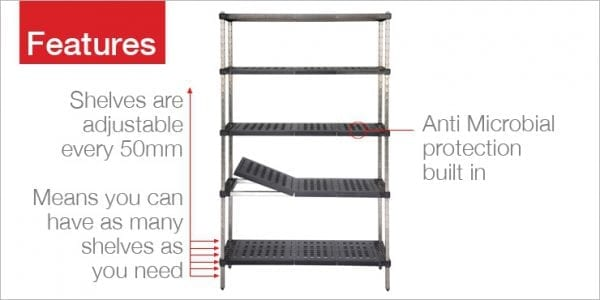 Heavy Duty Mantova Cool Room Shelving – ABS Tuff Shelf Ask For A Price-1789